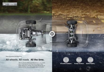 2011 Subaru Outback dynamic brochure
